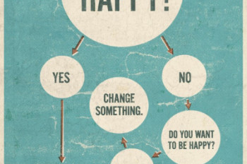 Are You Happy? Change Something graphic