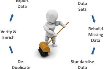 Data Cleaning - Google Images - Fennel Aurora jpg