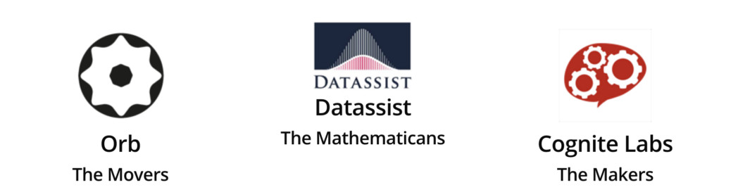 Orb, Datassist and Cognite Labs worked together to produce this free data tool for nonprofits.