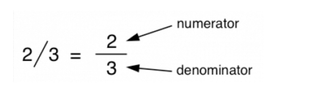 Numerators are the things we're counting. Denominators are context.