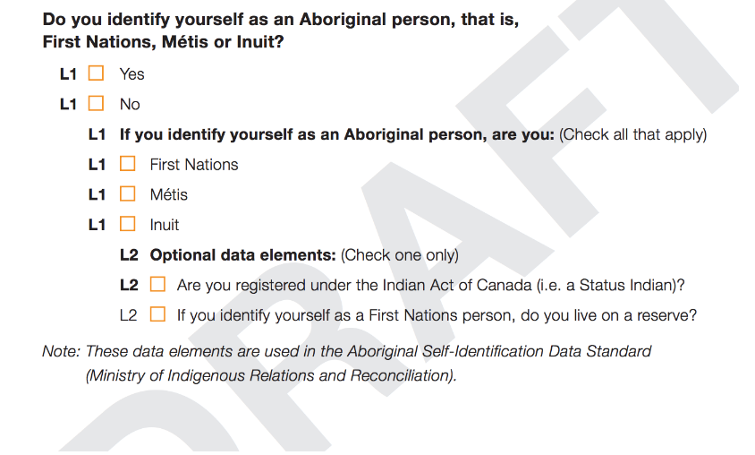 Canada 2016 Census: Do you identify yourself as an Aboriginal person?