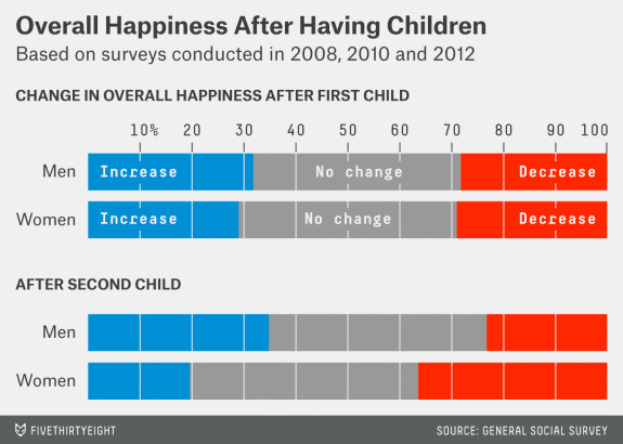 krause-feature-parental-happiness-1