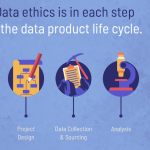 Are Ethics in Data Science Really That Important?