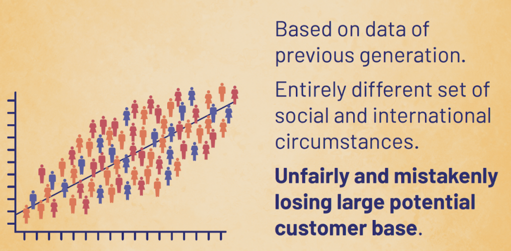 Based on data of the previous generation. An entirely different set of social and international circumstances. Unfairly and mistakenly losing a large potential customer base.
